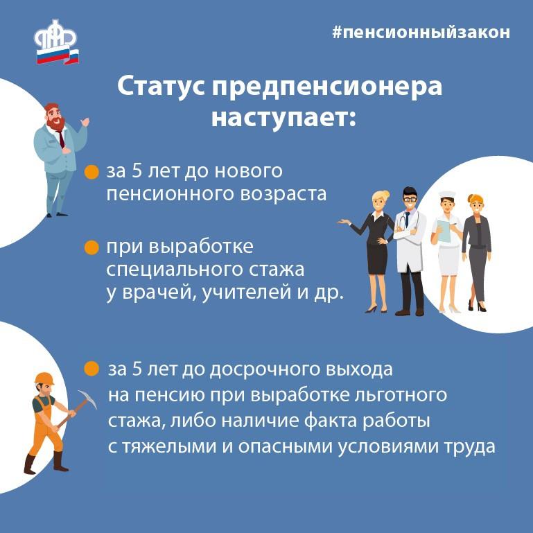 Пособие при предпенсионном возрасте сколько пенсионного вклада в сбербанке